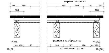 Укладка черепицы на фронтоне без применения боковой черепицы