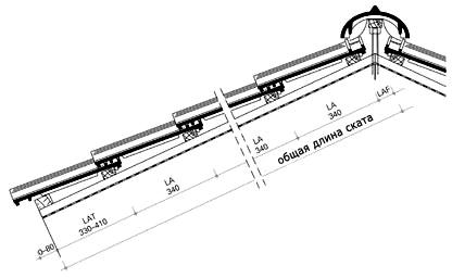Общая длина ската