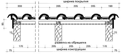 Укладка черепицы на фронтоне с применением боковой черепицы
